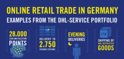 Grafik: Examples from the DHL-service portfolio illustrating the online retail trade in Germany